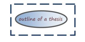 College Writing: Thesis writing software original custom